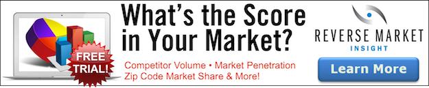 reverse market insight dashboard market analysis